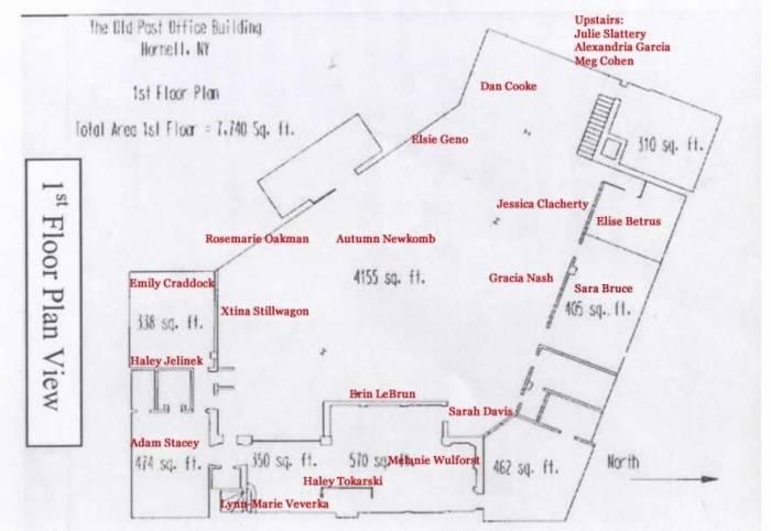 post office plan